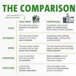 Cold-Press Juicer vs Centrifugal Juicer
