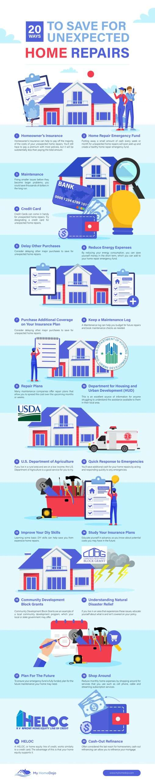 20 ways to save for unexpected home expenses