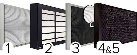 NuWave OxyPure Filters