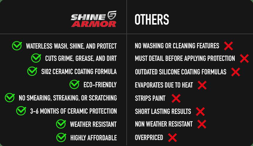 Shine Armor vs competition