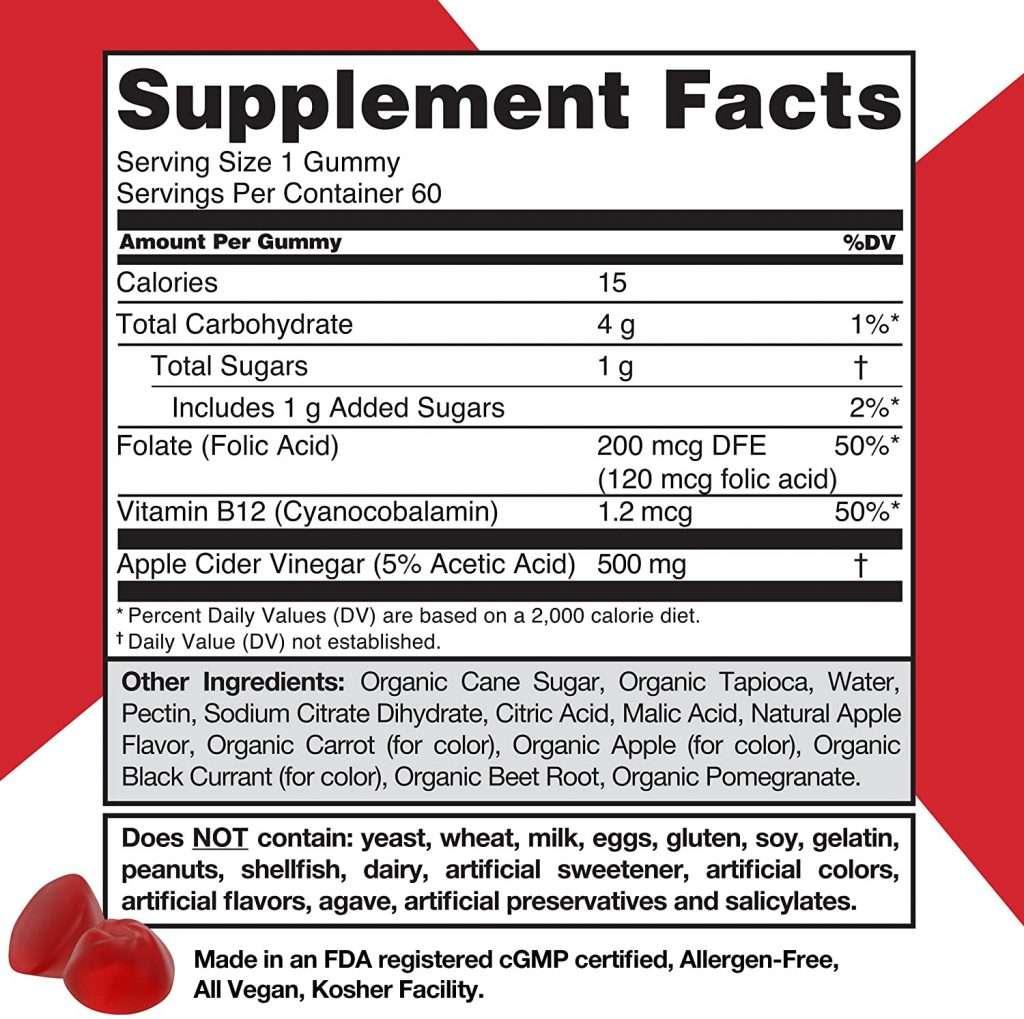 Goli ingredients